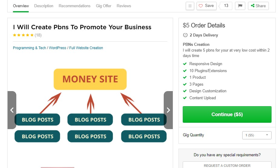 SEO Experiments From Recommended Fiverr Gigs - Part 03 1 SEO Experiments From Recommended Fiverr Gigs - Part 03