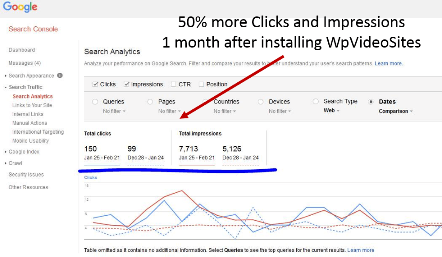 WP VideoSites Review, Case Study & Thoughts 25