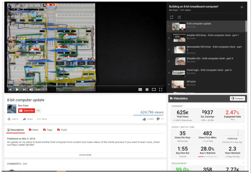 youtube playlist adsense earnings example 1