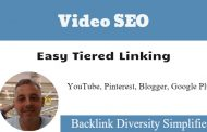 Easy Tiered Backlinks System For Video SEO