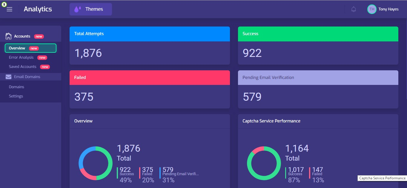 ACCOUNT CREATION ANALYTICS OVERVIEW WITH BACKLINK ALPHA